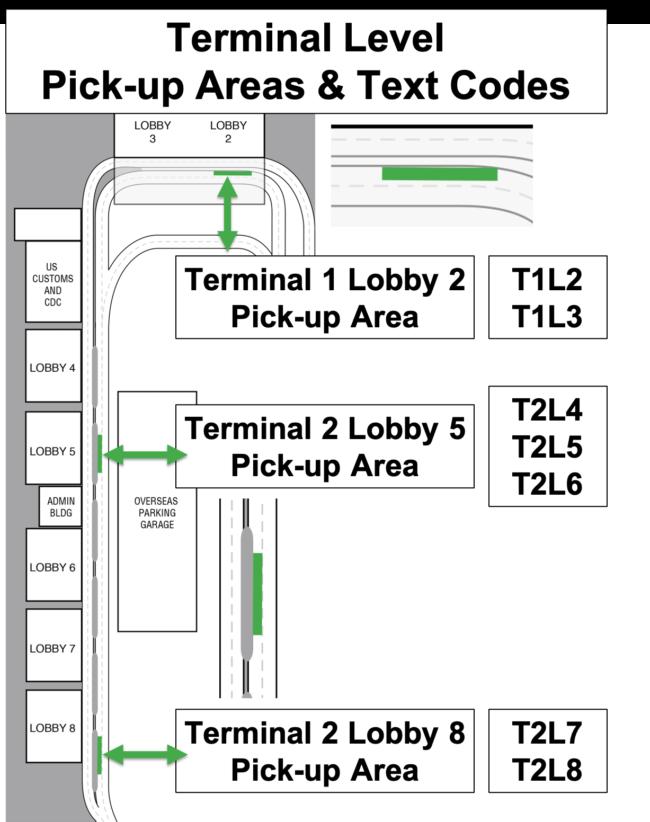 TerminalLevelPickUpAreas